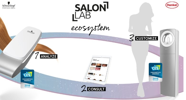 Bespoke hair care first: Henkel launches digital tool to allow salons to customize products on site